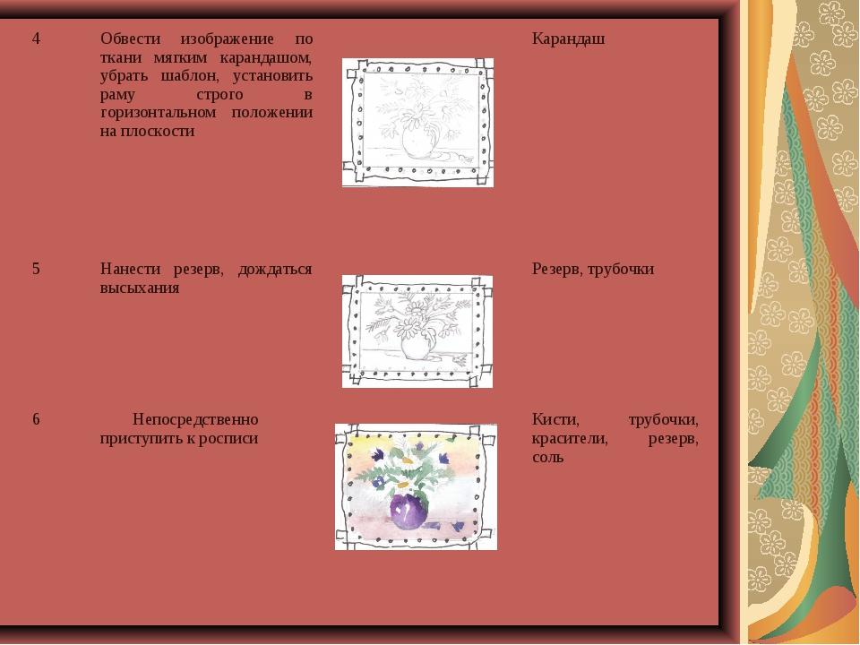 4Обвести изображение по ткани мягким карандашом, убрать шаблон, установить р...