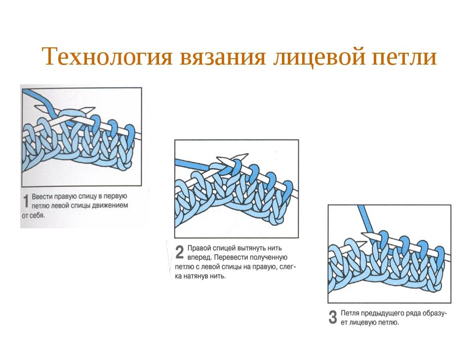 уроки вязания лицевые и изнаночные