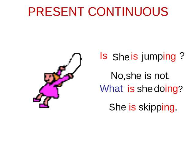 PRESENT CONTINUOUS She is jumping Is ? No,she is not. She is skipping. What i...