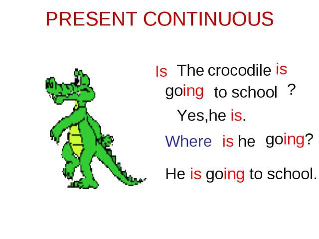 PRESENT CONTINUOUS The crocodile is going Is ? Yes,he is. Where is going? He...
