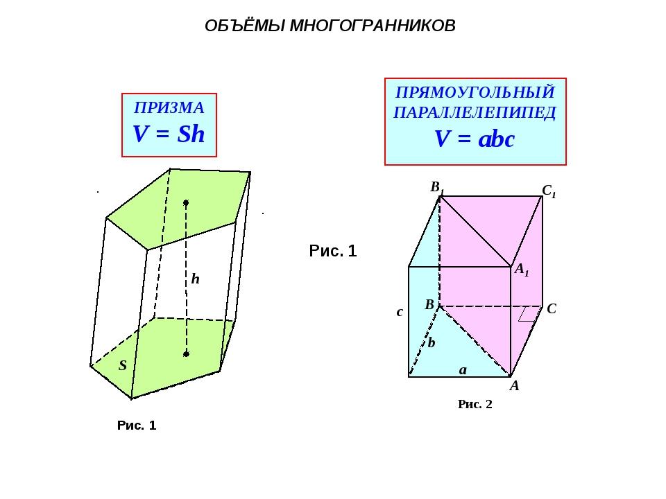ОБЪЁМЫ МНОГОГРАННИКОВ Рис. 1 Рис. 1