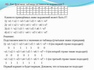 А3. Дан фрагмент таблицы истинности выражения F. Каким из приведённых ниже вы