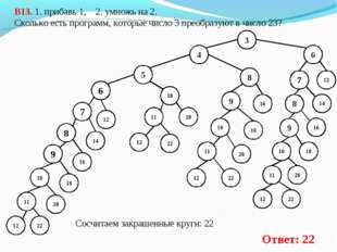 В13. 1. прибавь 1, 2. умножь на 2. Сколько есть программ, которые число 3 пре