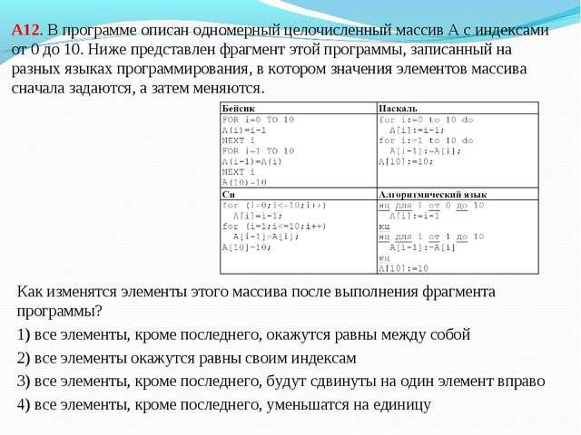 А12. В программе описан одномерный целочисленный массив A с индексами от 0 до...