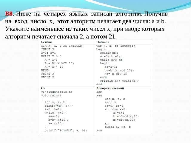 В8. Ниже на четырёх языках записан алгоритм. Получив на вход число x, этот ал...