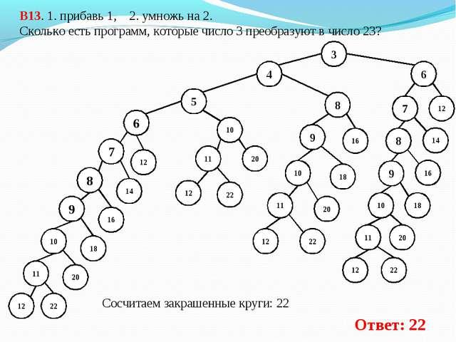 В13. 1. прибавь 1, 2. умножь на 2. Сколько есть программ, которые число 3 пре...