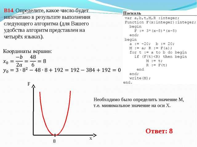 В14. Определите, какое число будет напечатано в результате выполнения следующ...
