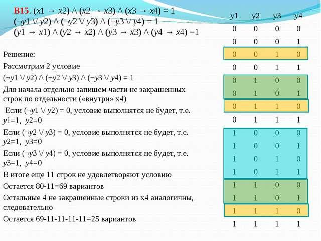 В15. (x1 → x2) /\ (x2 → x3) /\ (x3 → x4) = 1 (¬y1 \/ y2) /\ (¬y2 \/ y3) /\ (¬...