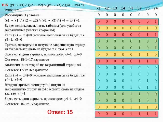 В15. (y1 → x1) /\ (y2 → x2) /\ (y3 → x3) /\ (y4 → x4) =1 Решение: Рассмотрим...