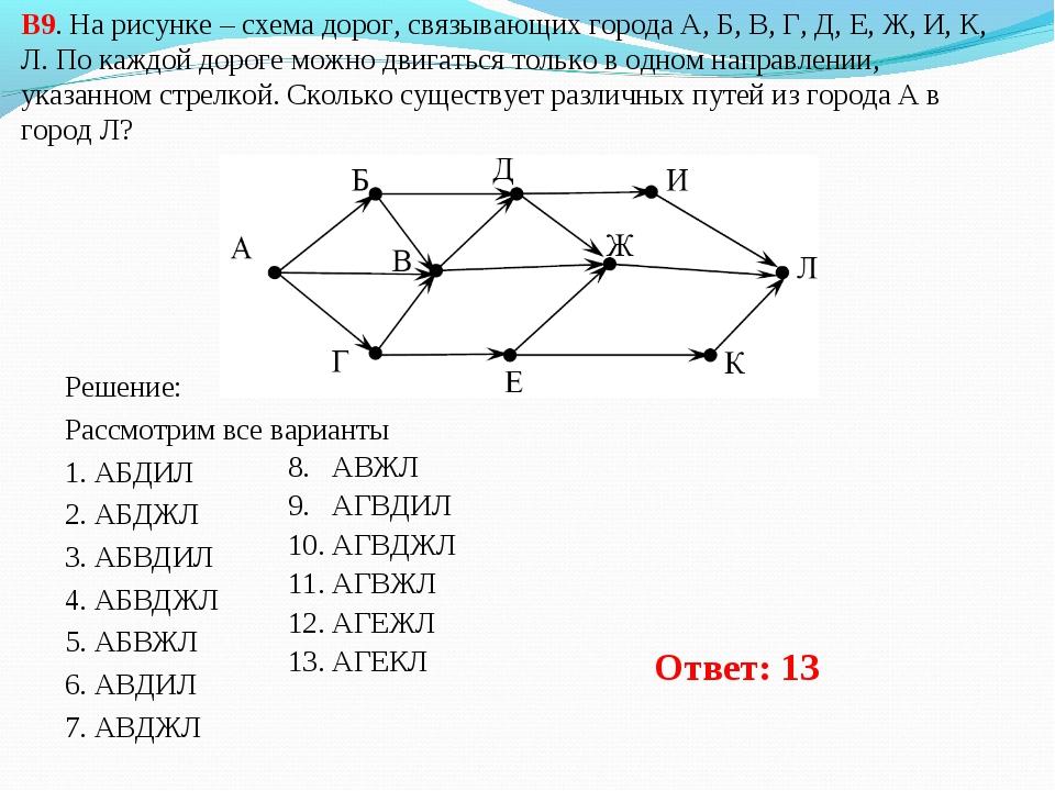 В9. На рисунке – схема дорог, связывающих города А, Б, В, Г, Д, Е, Ж, И, К, Л...