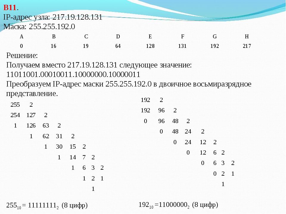 В11. IP-адрес узла: 217.19.128.131 Маска: 255.255.192.0 Решение: Получаем вме...