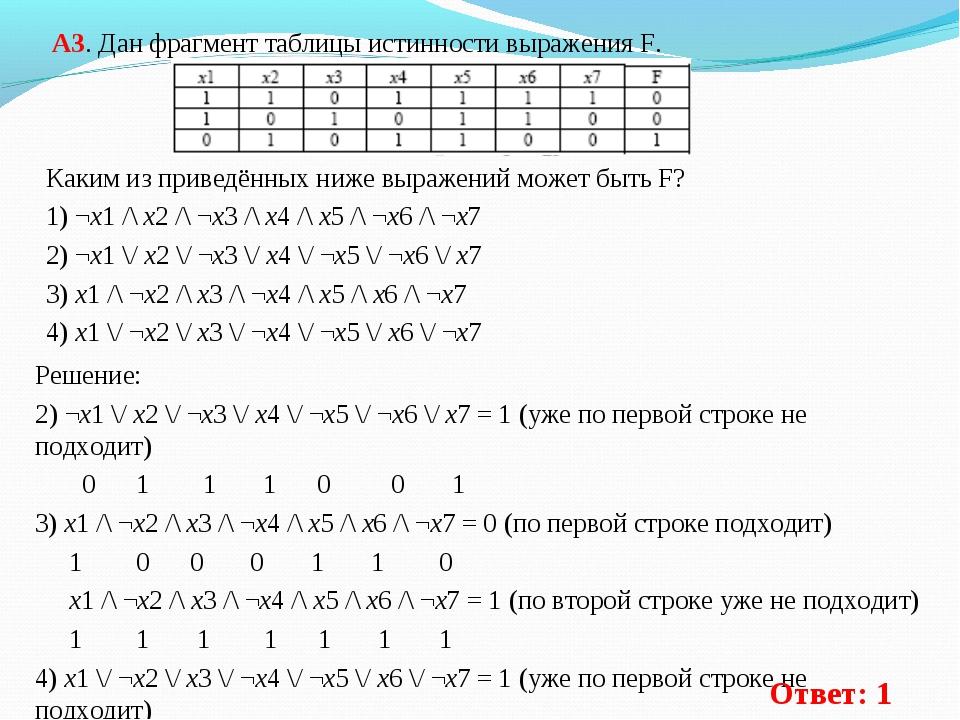 А3. Дан фрагмент таблицы истинности выражения F. Каким из приведённых ниже вы...