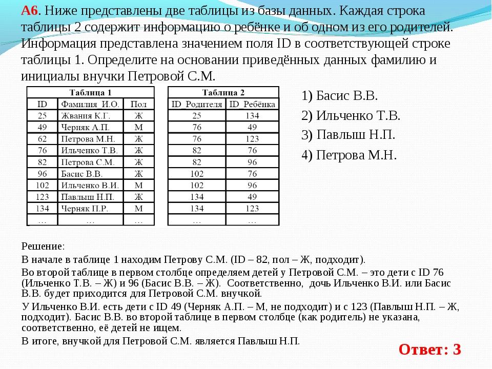 А6. Ниже представлены две таблицы из базы данных. Каждая строка таблицы 2 сод...