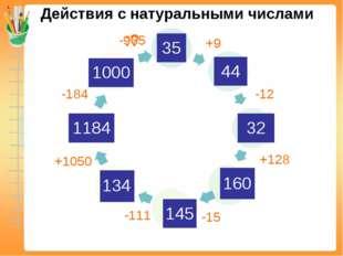 Действия с натуральными числами 35 44 32 160 1184 1000 134 145 +9 -12 +128 -1