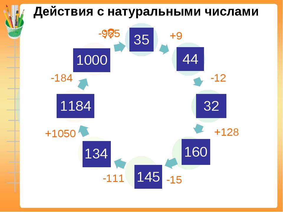 Действия с натуральными числами 35 44 32 160 1184 1000 134 145 +9 -12 +128 -1...