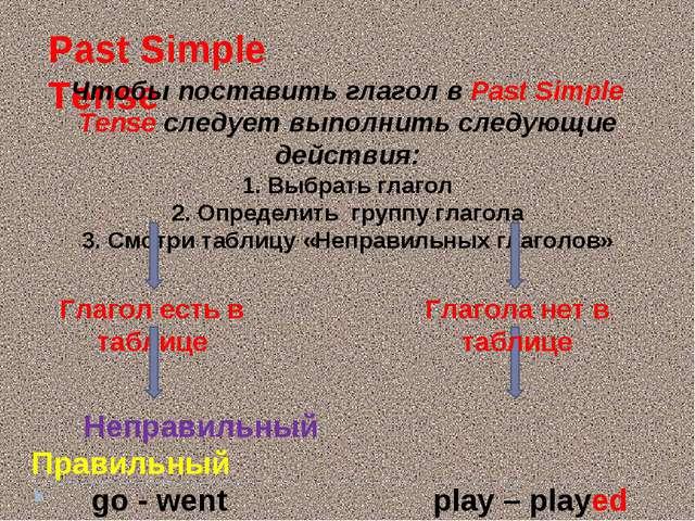 Past Simple Tense Чтобы поставить глагол в Past Simple Tense следует выполнит...