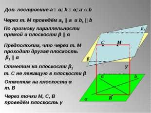 α β Доп. построение а ϵ α; b ϵ α; а ∩ b Через т. М проведём а1 || а и b1 || b