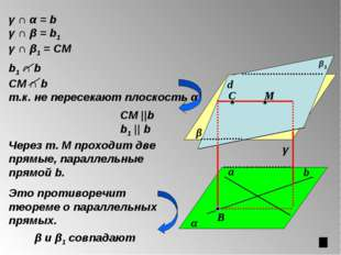 α β СМ ||b b1 || b М β1 γ ∩ α = b γ ∩ β = b1 γ ∩ β1 = CМ С В Через т. М прохо