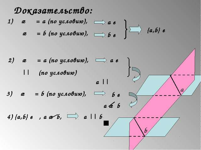 Доказательство: 1) γ ∩ α = а (по условию), а є γ {a,b} є γ γ ∩ β = b (по усло...