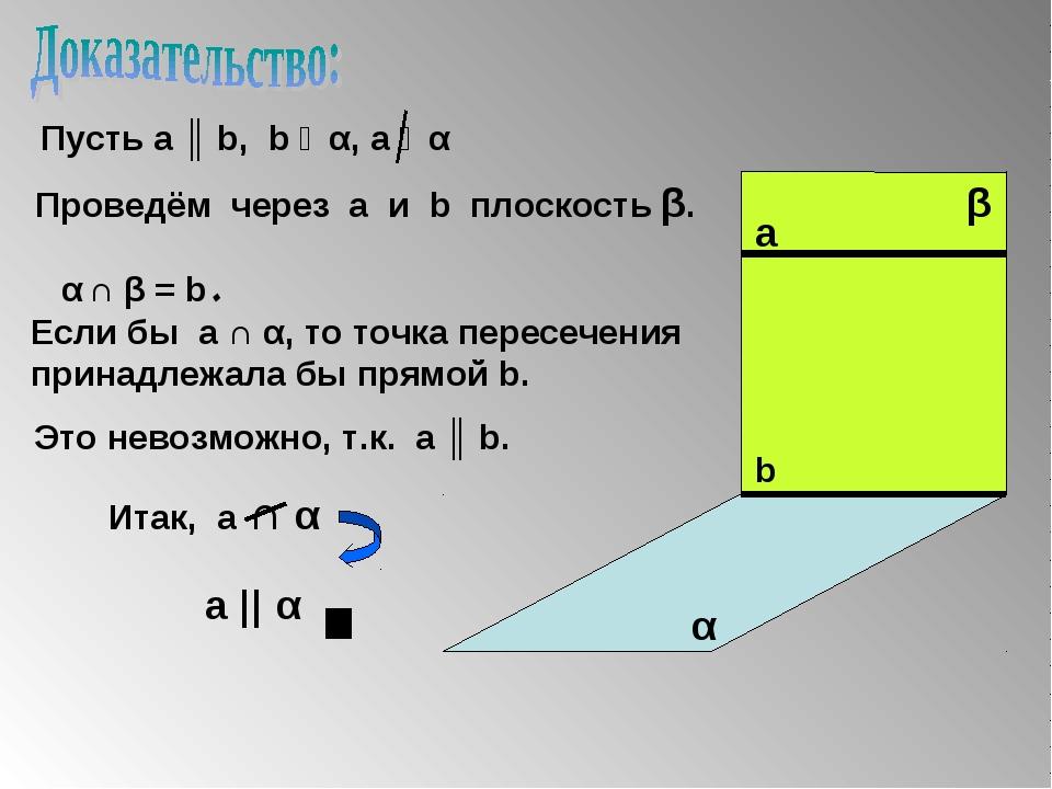 Проведём через a и b плоскость β. a b β α α ∩ β = b. Если бы a ∩ α, то точка...