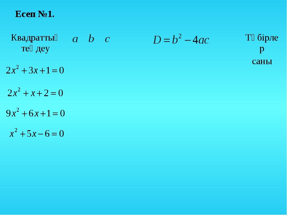 Есеп №1. Квадраттық теңдеуabcТүбірлер саны