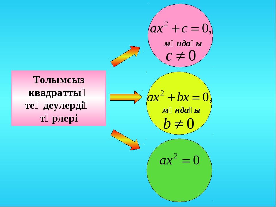 Толымсыз квадраттық теңдеулердің түрлері