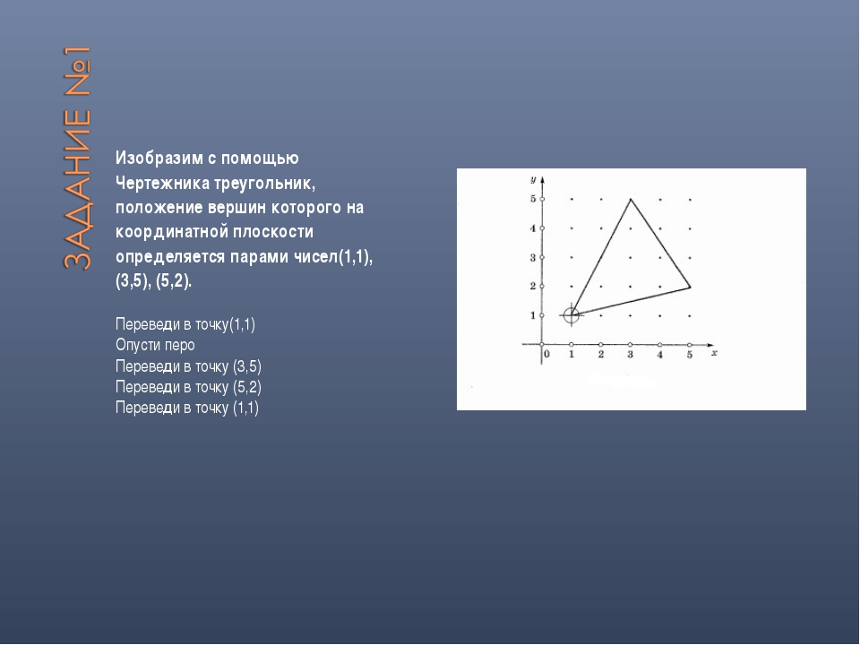 Изобразим с помощью Чертежника треугольник, положение вершин которого на коор...