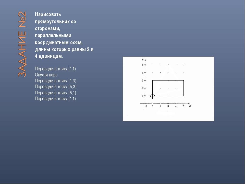 Нарисовать прямоугольник со сторонами, параллельными координатным осям, длины...