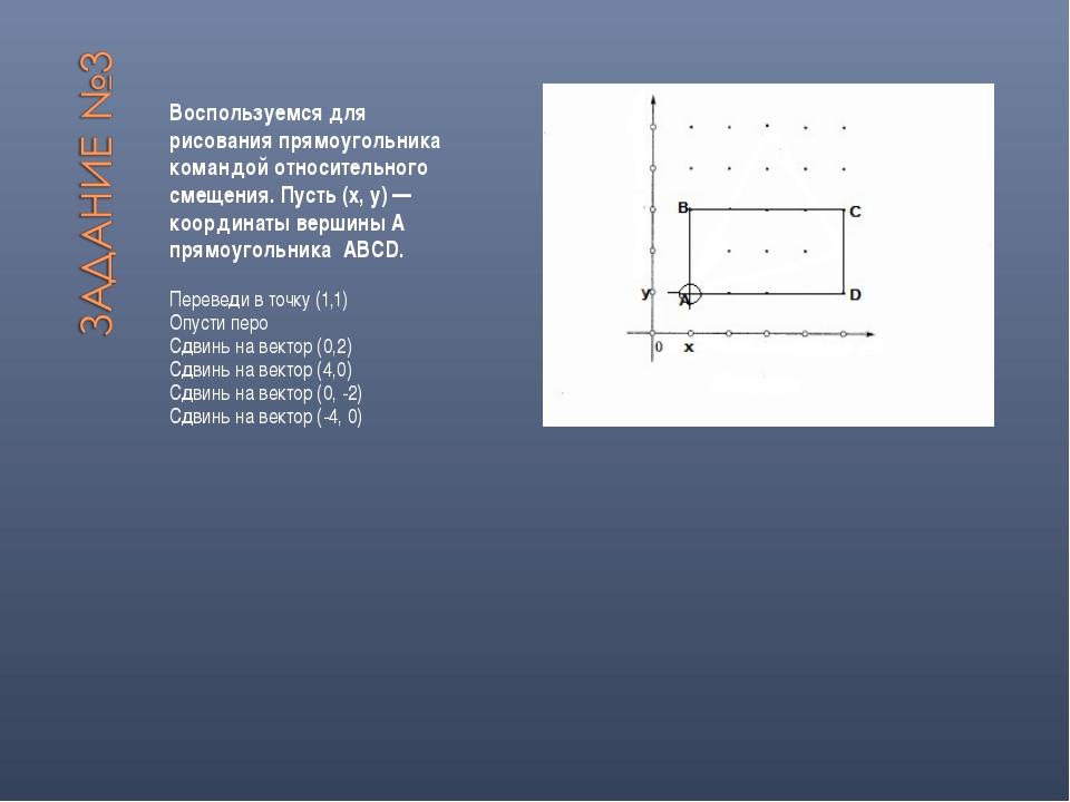 Воспользуемся для рисования прямоугольника командой относительного смещения....