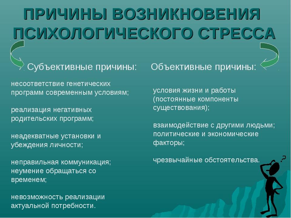 несоответствие генетических программ современным условиям; реализация негати...