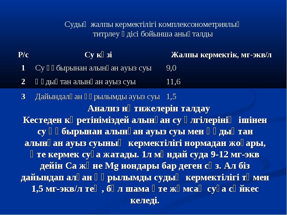 Анализ нәтижелерін талдау Кестеден көретініміздей алынған су үлгілерінің іші...