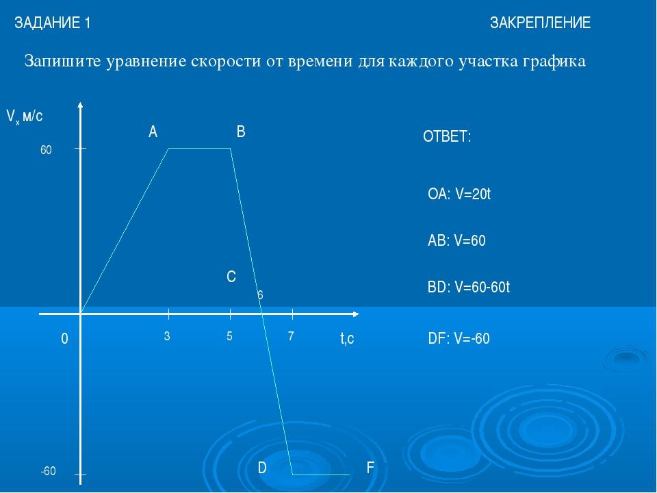 ЗАДАНИЕ 1 Запишите уравнение скорости от времени для каждого участка графика...