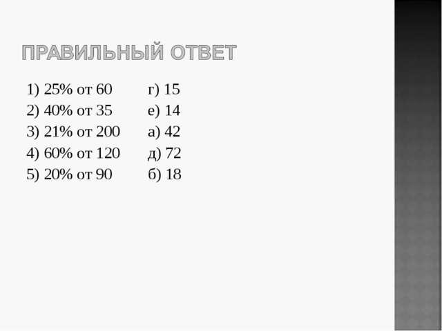 1) 25% от 60 г) 15 2) 40% от 35 е) 14 3) 21% от 200 а) 42 4) 60% от 120 д) 72...