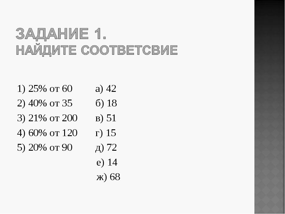 1) 25% от 60 а) 42 2) 40% от 35 б) 18 3) 21% от 200 в) 51 4) 60% от 120 г) 15...