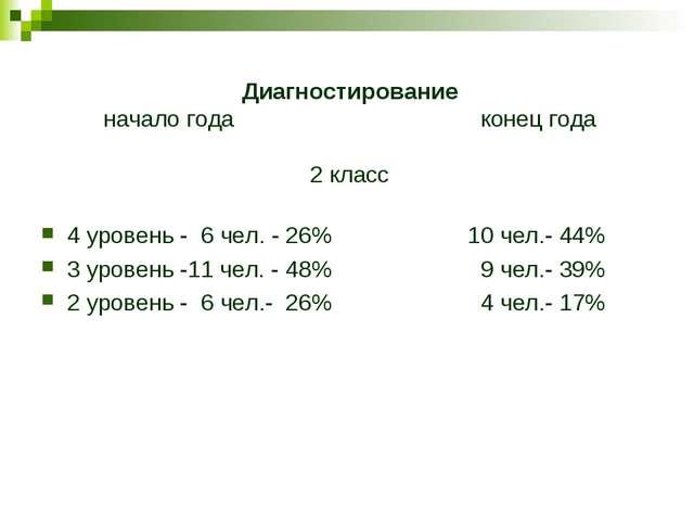 Диагностирование начало года конец года 2 класс 4 уровень - 6 чел. - 26% 10 ч...
