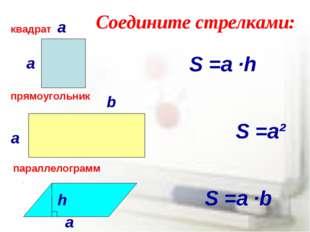 Соедините стрелками: а а квадрат прямоугольник параллелограмм а а b h S =a ∙h