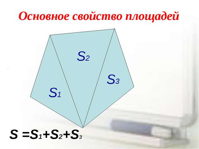 S3 S2 S1 S =S1+S2+S3 Основное свойство площадей