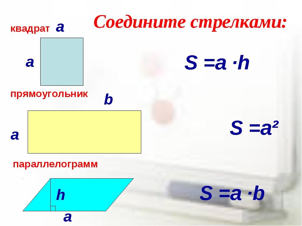 Соедините стрелками: а а квадрат прямоугольник параллелограмм а а b h S =a ∙h...