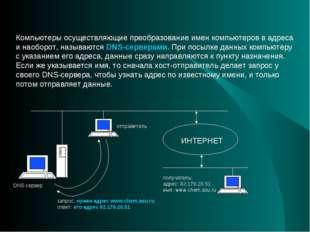 Компьютеры осуществляющие преобразование имен компьютеров в адреса и наоборот