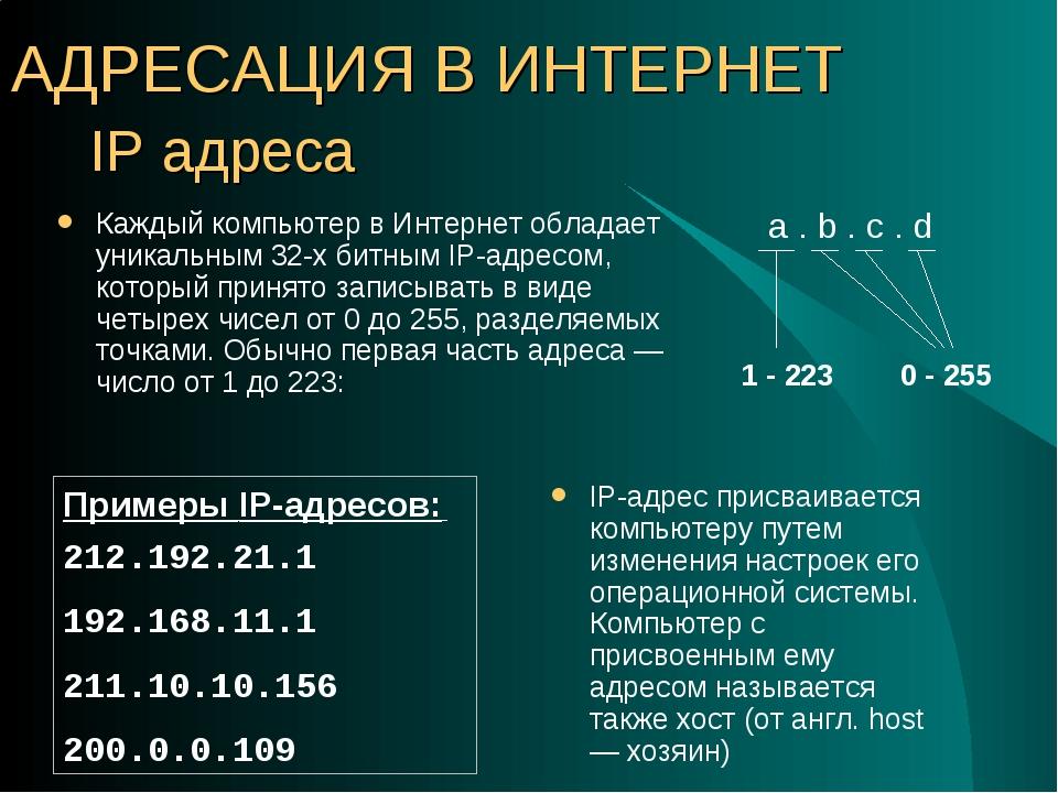 IP адреса IP-адрес присваивается компьютеру путем изменения настроек его опер...
