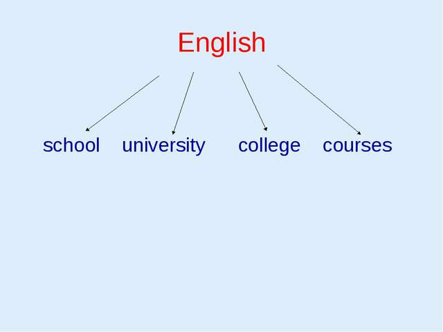English school university college courses
