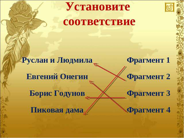 Установите соответствие Руслан и ЛюдмилаФрагмент 1 Евгений ОнегинФрагмент 2...