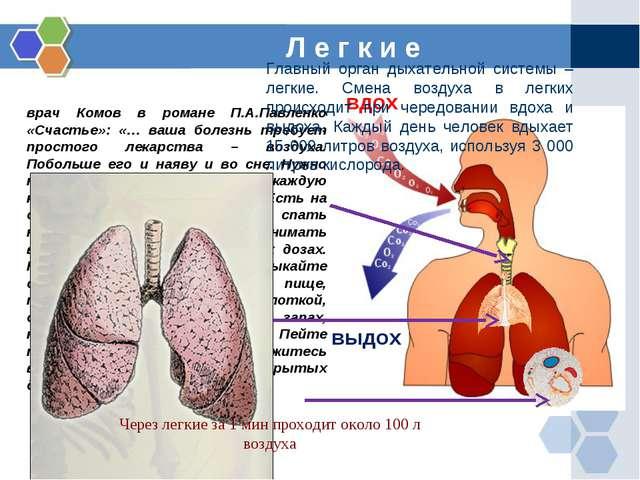 врач Комов в романе П.А.Павленко «Счастье»: «… ваша болезнь требует простого...