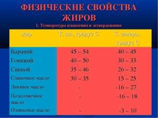 ФИЗИЧЕСКИЕ СВОЙСТВА ЖИРОВ 1. Температура плавления и затвердевания жирТ. пл.