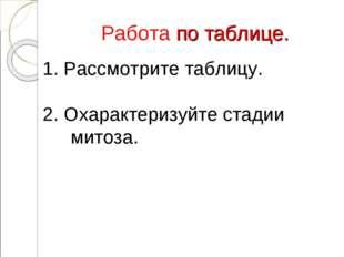 Работа по таблице. 1. Рассмотрите таблицу. 2. Охарактеризуйте стадии митоза.