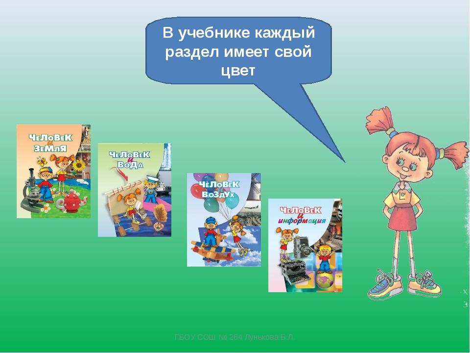 В учебнике каждый раздел имеет свой цвет ГБОУ СОШ № 264 Лунькова В.Л. ГБОУ СО...