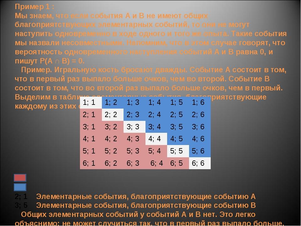 Пример 1 : Мы знаем, что если события А и В не имеют общих благоприятствующих...