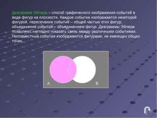 Диаграмма Эйлера – способ графического изображения событий в виде фигур на пл