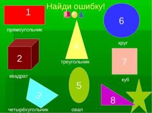 4 6 2 7 8 Найди ошибку! квадрат треугольник круг 5 3 прямоугольник четырёхуго