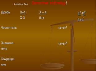 Алгебра 7кл Заполни таблицу! ДробьХ+1 Х-3Х – 4 5+ха²– в² а+в Числи-тель